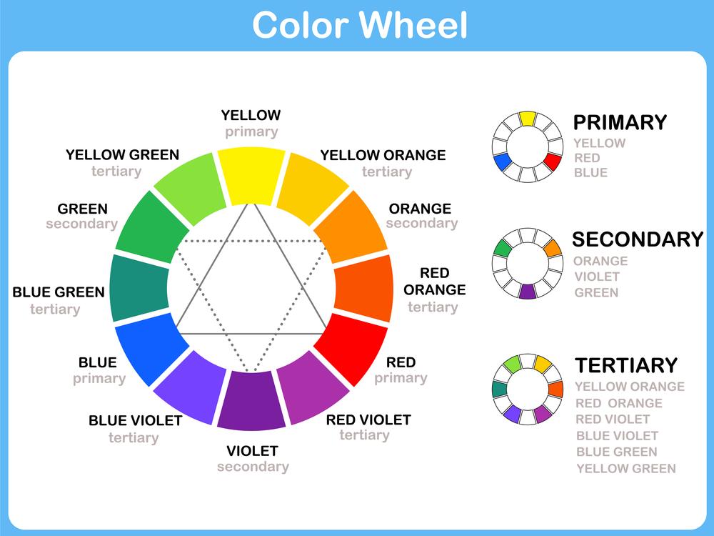 Color Combination Wheel