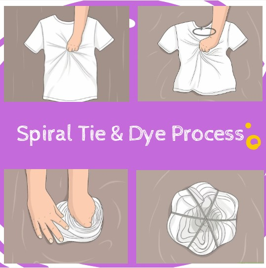 Spiral Tie And Dye Process